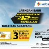 Kartu Internet Mentari Gratis BBM & Super WiFi