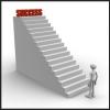 Tips Memulai Bisnis Online Dengan Mudah