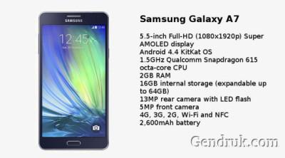 Spesifikasi Samsung Galaxy A7