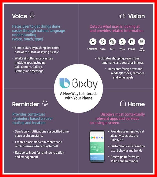 fitur bixby voice