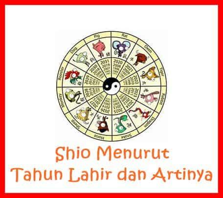 Shio Menurut Tahun Lahir dan Artinya