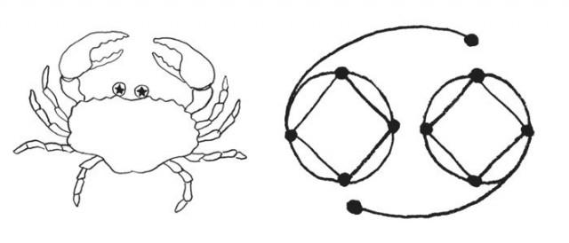 ramalah jodoh zodiak Cancer