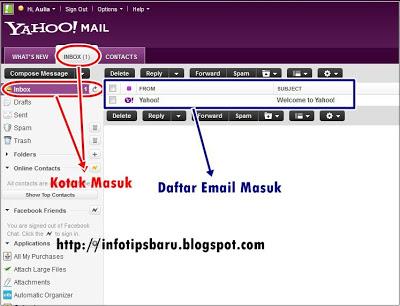 Cara Membuat Email Yahoo