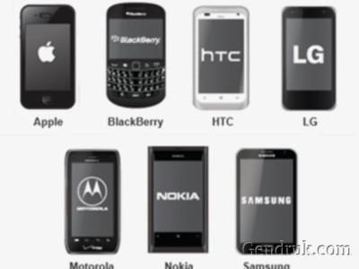 tips membeli smartphone baru